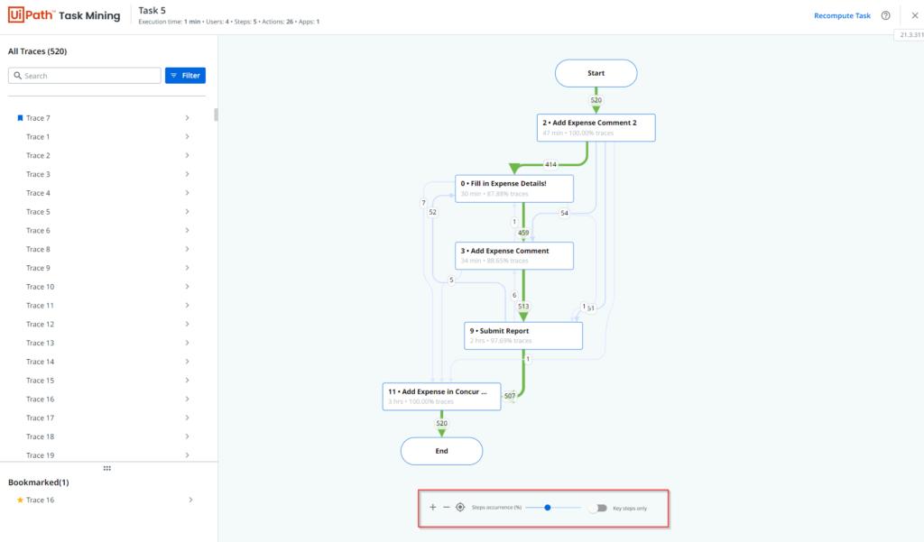 Task Mining - компонент платформы для создания конвейера автоматизации процессов с высоким ROI (Return on Investment — показатель возврата инвестиций) c помощью анализа процессов на основе искусственного интеллекта. Task Mining интегрирован с Automation Hub.